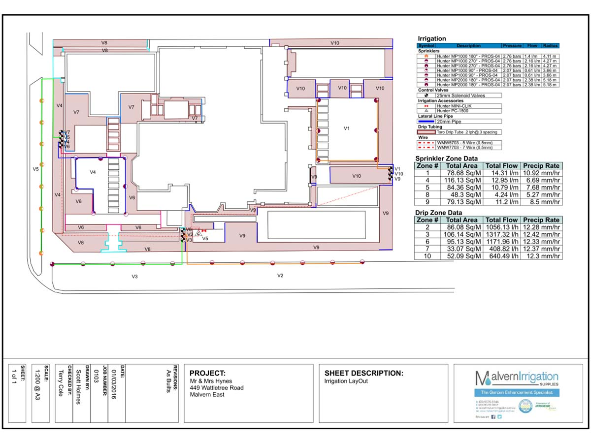 Consulting and Design Feature Image 1