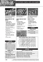 Rainspray QCV Brochure