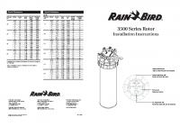 Rainbird 3500 Manual